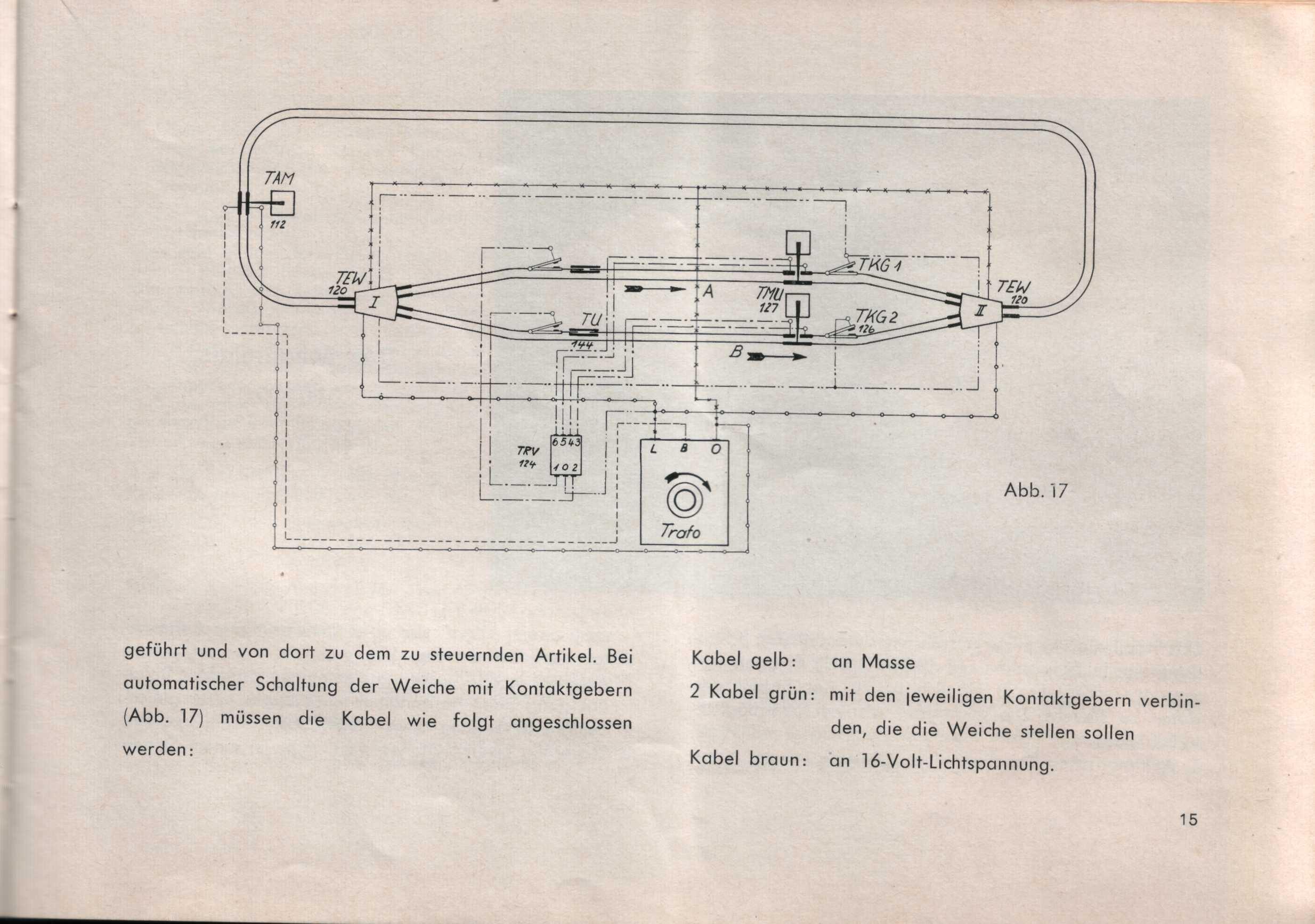 The World of Geogus : H0 O-Busse - O-Bus Anleitungen - Der Trolley ...